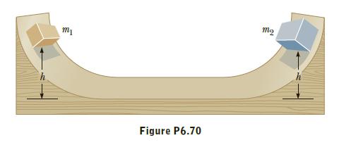 Figure P6.70