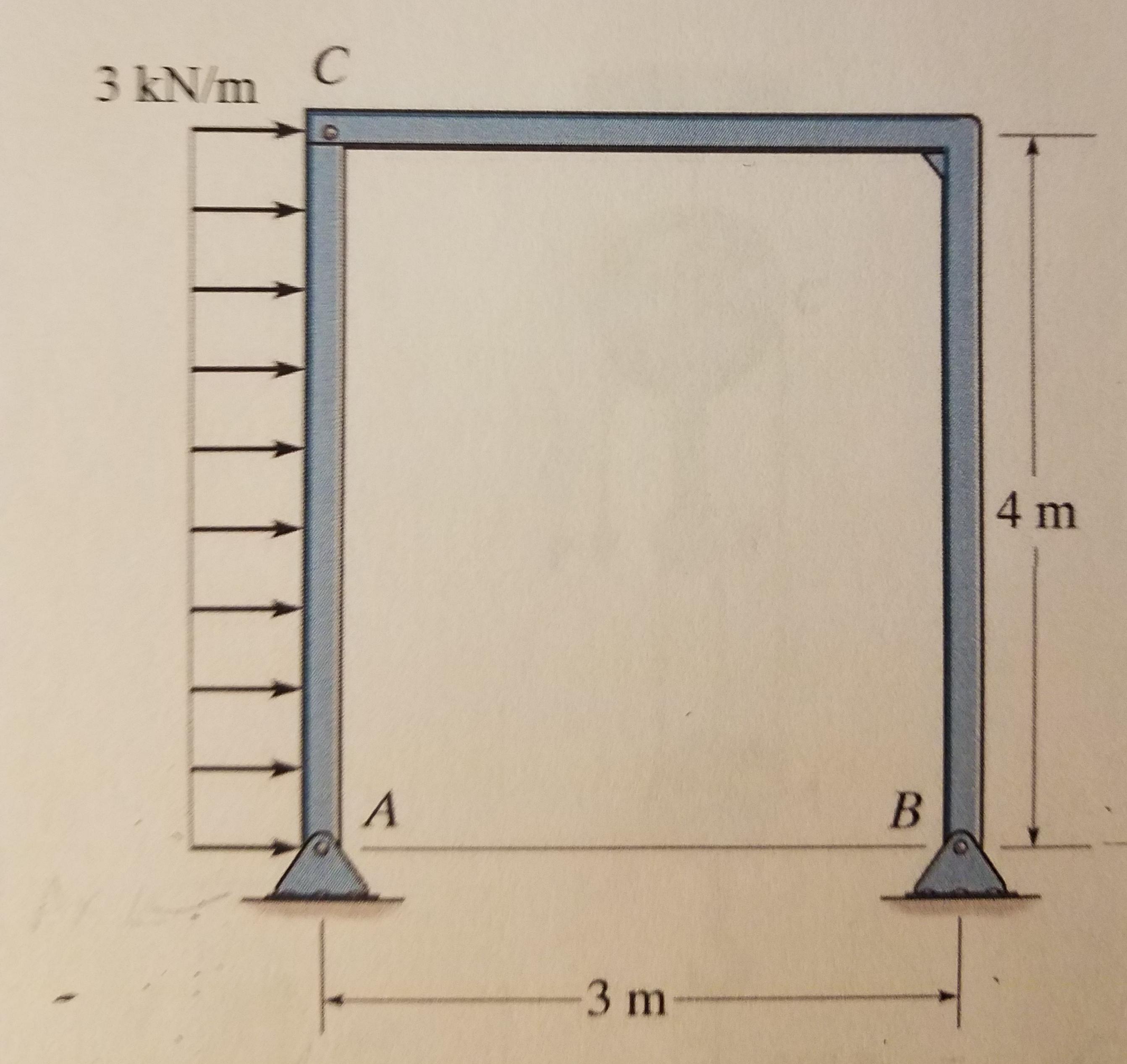 C 3 KN/m 4 m A В 3 m