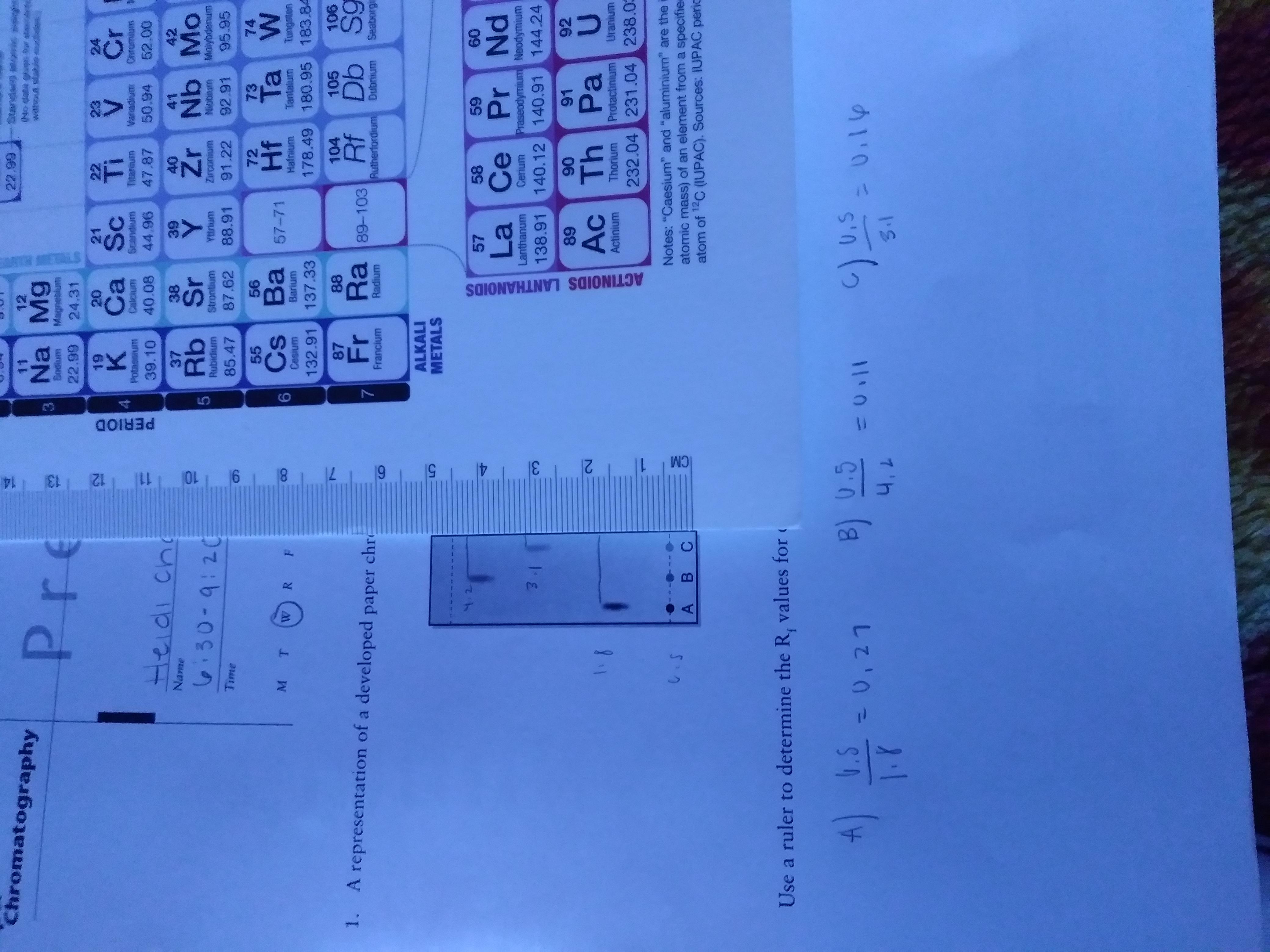 """R 2 3 4 T 5 CM 1 10 11 12 13 14 PERIOD ACTINOIDS LANTHANOIDS 89 Chromatography 66 22 ns 11 12 Na Mg (No date wthout mpioe: Magnesium 662 24.31 61P Ca Sc 21 22 24 Cr Potassium Calclum Scandium Titanium Vanadium Chremium 44.96 47.87 50.94 52.00 eidi ch 39.10 40.08 Name 38 41 42 Zr Nb Mo 7 OV 30-9:20 Rb Sr Rubidium Strontium Zirconium Niobium 95.95 wnuepq 85.47 87.62 88.91 91.22 92.91 hit: 55 72 73 74 Cs Ba 965 Hf Та 57-71 Cesium Barium Hafnium Tantalum Tungsten 132.91 137.33 178.49 180.95 183.84 90 Rf Db Sg 87 88 104 105 1. A representation of a developed paper chr Fr Ra 89-103 Francium Radium Rutherfordium Dubnium Seaborgi ALKALI METALS 4:2 57 58 09 La Ce Се Pr Nd Praseodymium Neodymium 144.24 Lanthanum 138.91 140.12 140.91 91 92 06 Ac Th Pa Actinium Thorium Protactinium Uranium 9.1 232.04 231.04 238.0 Notes: """"Caesium"""" and """"aluminium are the i atomic mass) of an element from a specifie atom of 12C (IUPAC). Sources: lUPAC peric 19 A BC Use a ruler to determine the R, values for 0.5 BU.5 L010 0.S HOM 7'h"""