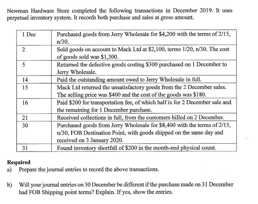 Newman Hardware Store completed the following transactions in December 2019. It uses perpetual inventory system. It records both purchase and sales at gross amount. Purchased goods from Jerry Wholesale for $4,200 with the terms of 2/15, 1 Dec n/30. Sold goods on account to Mack Ltd at $2,100, terms 1/20, n/30. The cost of goods sold was $1,300. Returned the defective goods costing $300 purchased on 1 December to Jerry Wholesale. Paid the outstanding amount owed to Jerry Wholesale in full. Mack Ltd returned the unsatisfactory goods from the 2 December sales. The selling price was $400 and the cost of the goods was $180. Paid $200 for transportation fee, of which half is for 2 December sale and the remaining for 1 December purchase. Received collections in full, from the customers billed on 2 December. 14 15 16 21 Purchased goods from Jerry Wholesale for $8,400 with the terms of 2/15, n/30, FOB Destination Point, with goods shipped on the same day and received on 3 January 2020. Found inventory shortfall of $200 in the month-end physical count. 30 31 Required a) Prepare the journal entries to record the above transactions. Will your journal entries on 30 December be different if the purchase made on 31 December b) had FOB Shipping point terms? Explain. If yes, show the entries.