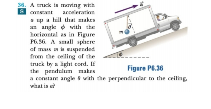 36. A truck is moving with S constant acceleration a up a hil that makes an angle with the horizontal as in Figure P6.36. A small sphere of mass m is suspended from the ceiling of the truck by a light cord. If the m Figure P6.36 pendulum makes a constant angle 0 with the perpendicular to the ceiling what is a?