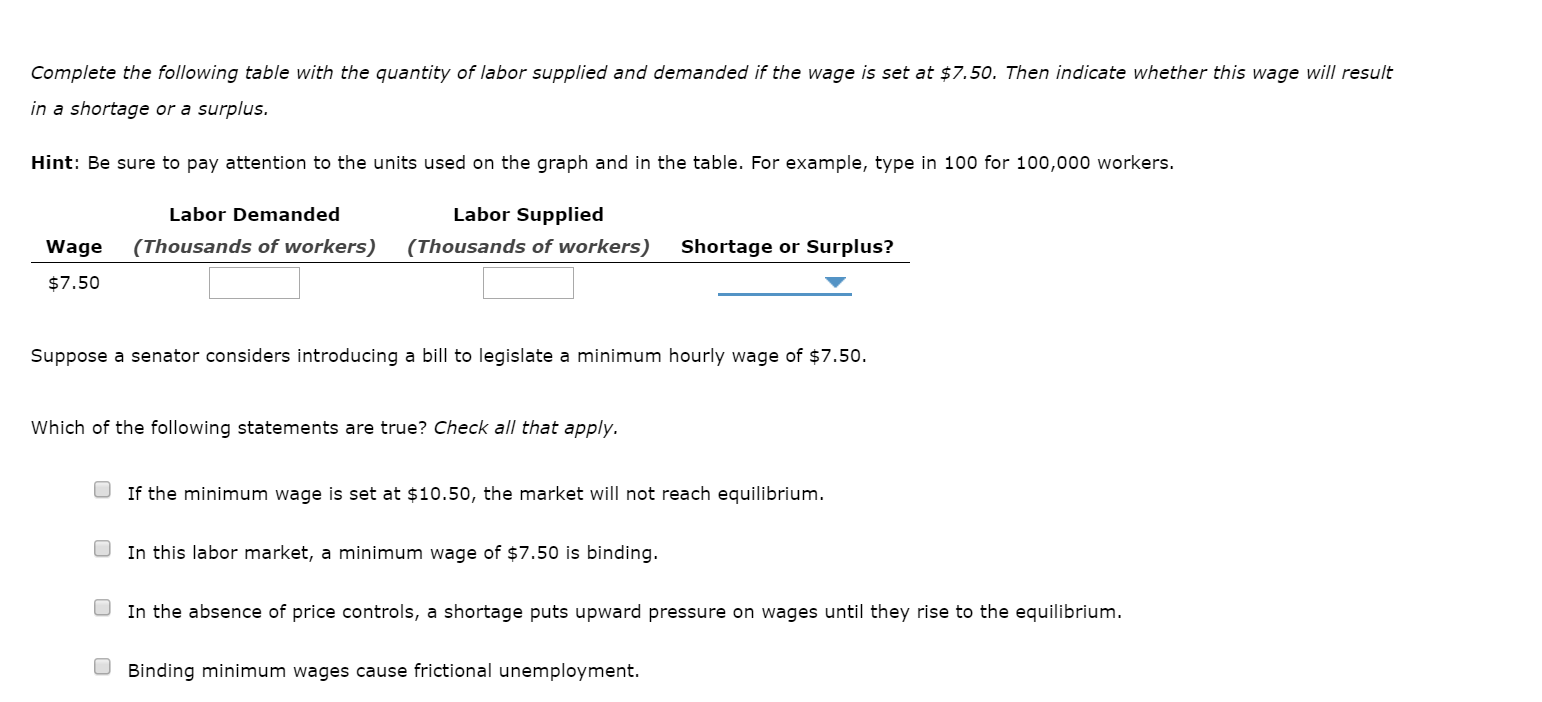 Complete the following table with the quantity of labor supplied and demanded if the wage is set at $7.50. Then indicate whether this wage will result in a shortage or a surplus. Hint: Be sure to pay attention to the units used on the graph and in the table. For example, type in 100 for 100,000 workers. Labor Supplied Labor Demanded (Thousands of workers) Shortage or Surplus? (Thousands of workers) Wage $7.50 Suppose a senator considers introducing a bill to legislate a minimum hourly wage of $7.50. Which of the following statements are true? Check all that apply. If the minimum wage is set at $10.50, the market will not reach equilibrium. In this labor market, a minimum wage of $7.50 is binding. In the absence of price controls, a shortage puts upward pressure on wages until they rise to the equilibrium. Binding minimum wages cause frictional unemployment.