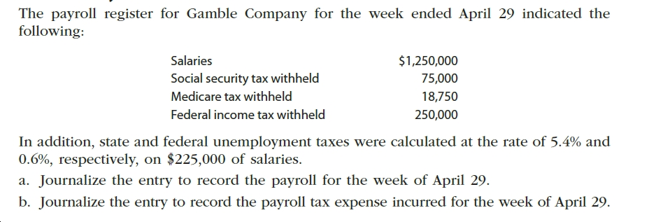 Payroll Expenses