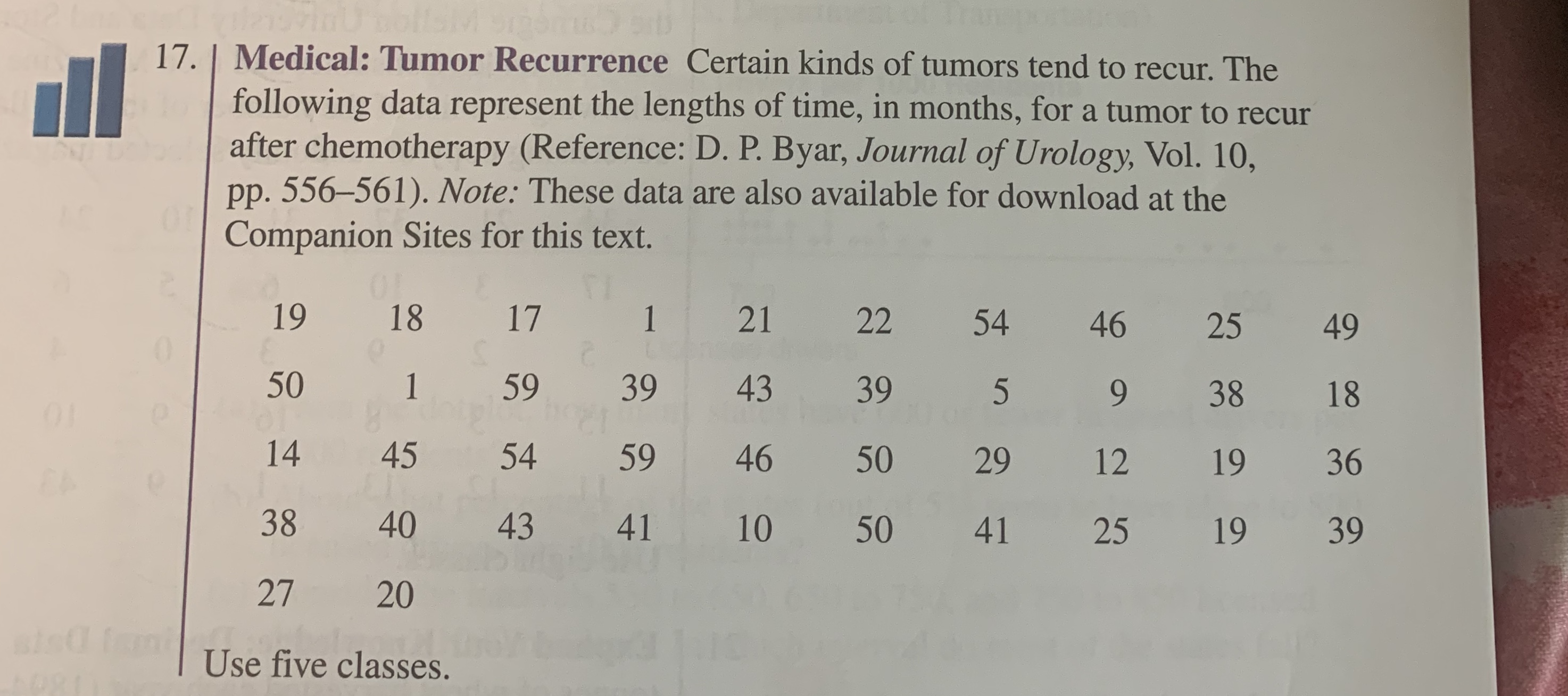 laisthaU tollM 17.   Medical: Tumor Recurrence Certain kinds of tumors tend to recur. The following data represent the lengths of time, in months, for a tumor to recur after chemotherapy (Reference: D. P. Byar, Journal of Urology, Vol. 10, pp. 556-561). Note: These data are also available for download at the Companion Sites for this text. T7 1 17 OF 18 19 21 22 54 46 25 49 50 1 59 39 43 39 5 38 18 01 45 54 59 46 50 29 12 36 19 38 40 43 41 10 50 41 25 39 27 20 ats Tse five classes. 081