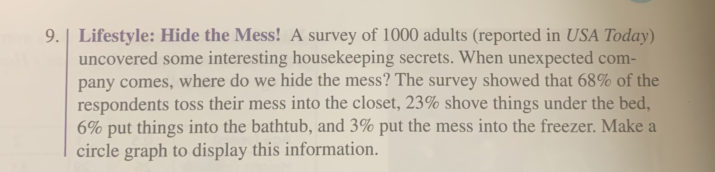 Lifestyle: Hide the Mess! A survey of 1000 adults (reported in USA Today) uncovered some interesting housekeeping secrets. When unexpected com- pany comes, where do we hide the mess? The survey showed that 68% of the respondents toss their mess into the closet, 23% shove things under the bed, 6% put things into the bathtub, and 3% put the mess into the freezer. Make a circle graph to display this information. 9.
