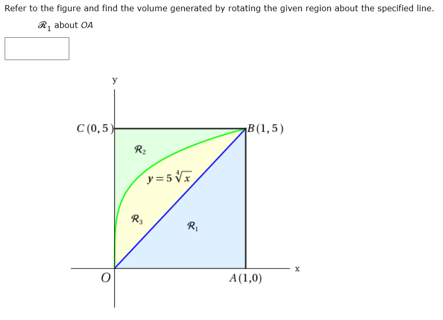 Refer to the figure and find the volume generated by rotating the given region about the specified line. R, about OA y B(1,5) C (0,5)- R2 y=5Vx R3 R1 х A(1,0)