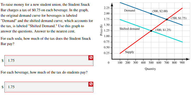"""To raise money for a new student union, the Student Snack 2.25 Bar charges a tax of $0.75 on each beverage. In the graph, Demand (500, $2.00) 2.00 the original demand curve for beverages is labeled (700, $1.75) 1.75 """"Demand"""" and the shifted demand curve, which accounts for 1.50 the tax, is labeled """"Shifted Demand."""" Use this graph to Shifted demand (500, S1.25) 1.25 answer the questions. Answer to the nearest cent. 00 For each soda, how much of the tax does the Student Snack 0.75 Bar pay? 0.50- Supply 0.25 1.75 100 200 300 400 500 600 700 800 900 Quantity For each beverage, how much of the tax do students pay? 1.75 ($) aoud"""