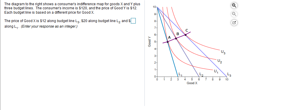 The diagram to the right shows a consumer's indifference map for goods X and Y plus three budget lines. The consumer's income is $120, and the price of Good Y is $12 Each budget line is based on a different price for Good X. The price of Good X is $12 along budget line La, $20 along budget line L2 and S 8- along L. (Enter your response as an integer.) 7- A U2 2- 1 UL L3 L2 0- Good X A poos