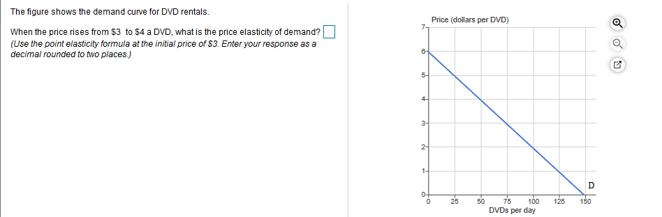 The figure shows the demand curve for DVD rentals. Price (dollars per DVD) When the price rises from $3 to $4 a DVD, what is the price elasticity of demand? (Use the point elasticity formula at the initial price of $3. Enter your response as a decimal rounded to two places.) 6- 5- 2- 1- D 0- 75 100 DVDS per day 25 125 150 50