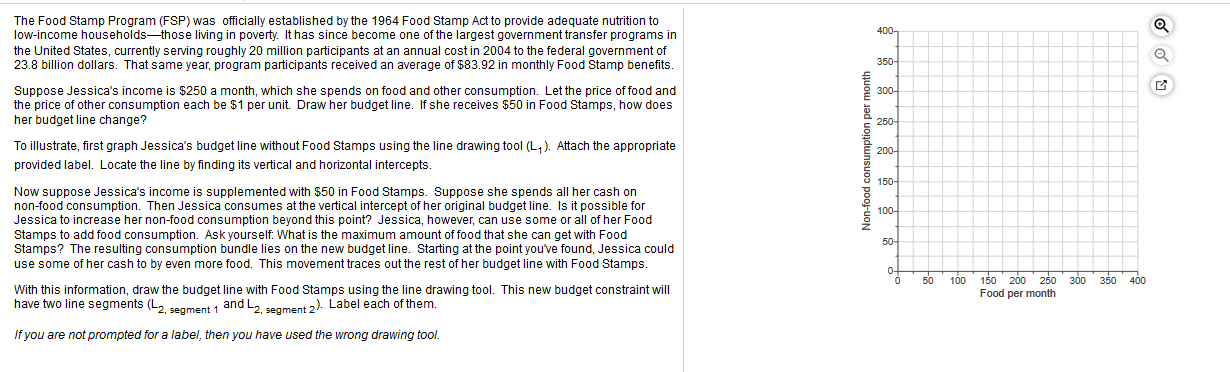 The Food Stamp Program (FSP) was officially established by the 1964 Food Stamp Act to provide adequate nutrition to low-income households-those living in poverty. It has since become one of the largest government transfer programs in 400- the United States, currently serving roughly 20 million participants at an annual cost in 2004 to the federal government of 23.8 billion dollars. That same year, program participants received an average of $83.92 in monthly Food Stamp benefits. 350- Suppose Jessica's income is $250 a month, which she spends on food and other consumption. Let the price of food and the price of other consumption each be $1 per unit. Draw her budget line. If she receives $50 in Food Stamps, how does her budget line change? 300- 250 To illustrate, first graph Jessica's budget line without Food Stamps using the line drawing tool (L,). Attach the appropriate E 200- provided label. Locate the line by finding its vertical and horizontal intercepts. 150- Now suppose Jessica's income is supplemented with $50 in Food Stamps. Suppose she spends all her cash on non-food consumption. Then Jessica consumes at the vertical intercept of her original budget line. Is it possible for Jessica to increase her non-food consumption beyond this point? Jessica, however, can use some or all of her Food Stamps to add food consumption. Ask yourself: What is the maximum amount of food that she can get with Food Stamps? The resulting consumption bundle lies on the new budget line. Starting at the point you've found, Jessica could use some of her cash to by even more food. This movement traces out the rest of her budget line with Food Stamps. 100- 50- 350 400 150 200 250 300 50 100 With this information, draw the budget line with Food Stamps using the line drawing tool. This new budget constraint will have two line segments (L2 sament 1 and L2 senment 2). Label each of them. Food per month If you are not prompted for a label, then you have used the wrong drawing tool. Non-food co