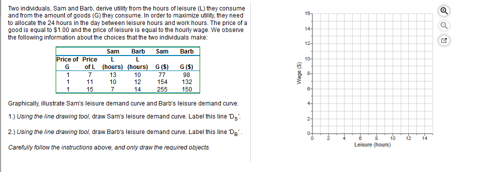 Two individuals, Sam and Barb, derive utility from the hours of leisure (L) they consume and from the amount of goods (G) they consume. In order to maximize utility, they need to allocate the 24 hours in the day between leisure hours and work hours. The price of a good is equal to $1.00 and the price of leisure is equal to the hourly wage. We observe the following information about the choices that the two individuals make: Q 16- 14- 12- Sam Barb Sam Barb Price of Price 10- L L of L (hours) (hours) G ($) G ($) G 8- 7 13 10 77 98 1 132 1 11 10 12 154 1 15 7 14 255 150 6- Graphically, illustrate Sam's leisure demand curve and Barb's leisure demand curve. 4- 1.) Using the line drawing tool, draw Sam's leisure demand curve. Label this line D' 2- 2) Using the line drawing tool, draw Barb's leisure demand curve. Label this line D' 0- 0 4 в 8 10 12 14 Leisure (hours) Carefully follow the instructions above, and only draw the required objects. Wage (S)