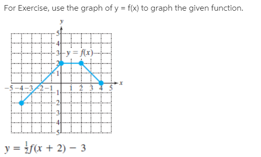 For Exercise, use the graph of y = f(x) to graph the given function. -y = f(x)- -5-4-3 y = f(x + 2) – 3