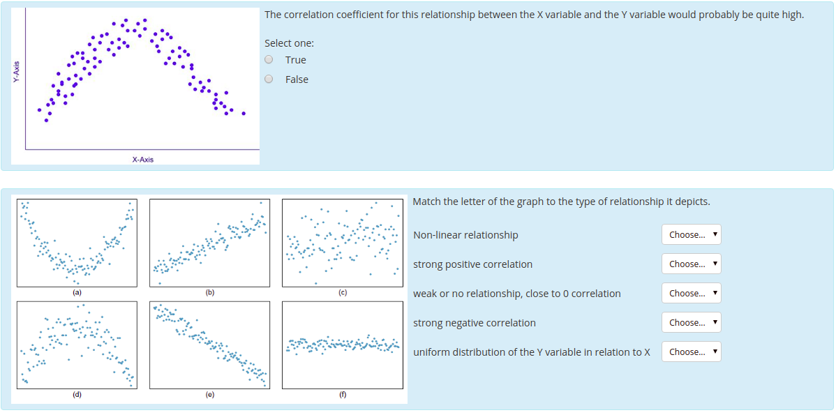 The correlation coefficient for this relationship between the X variable and the Y variable would probably be quite high Select one: True False X-Axis Match the letter of the graph to the type of relationship it depicts. Non-linear relationship Choose... strong positive correlation Choose... (b) (c) weak or no relationship, close to 0 correlation Choose... Choose strong negative correlation Choose.. uniform distribution of the Y variable in relation to X (d) (e) (f) -Axis