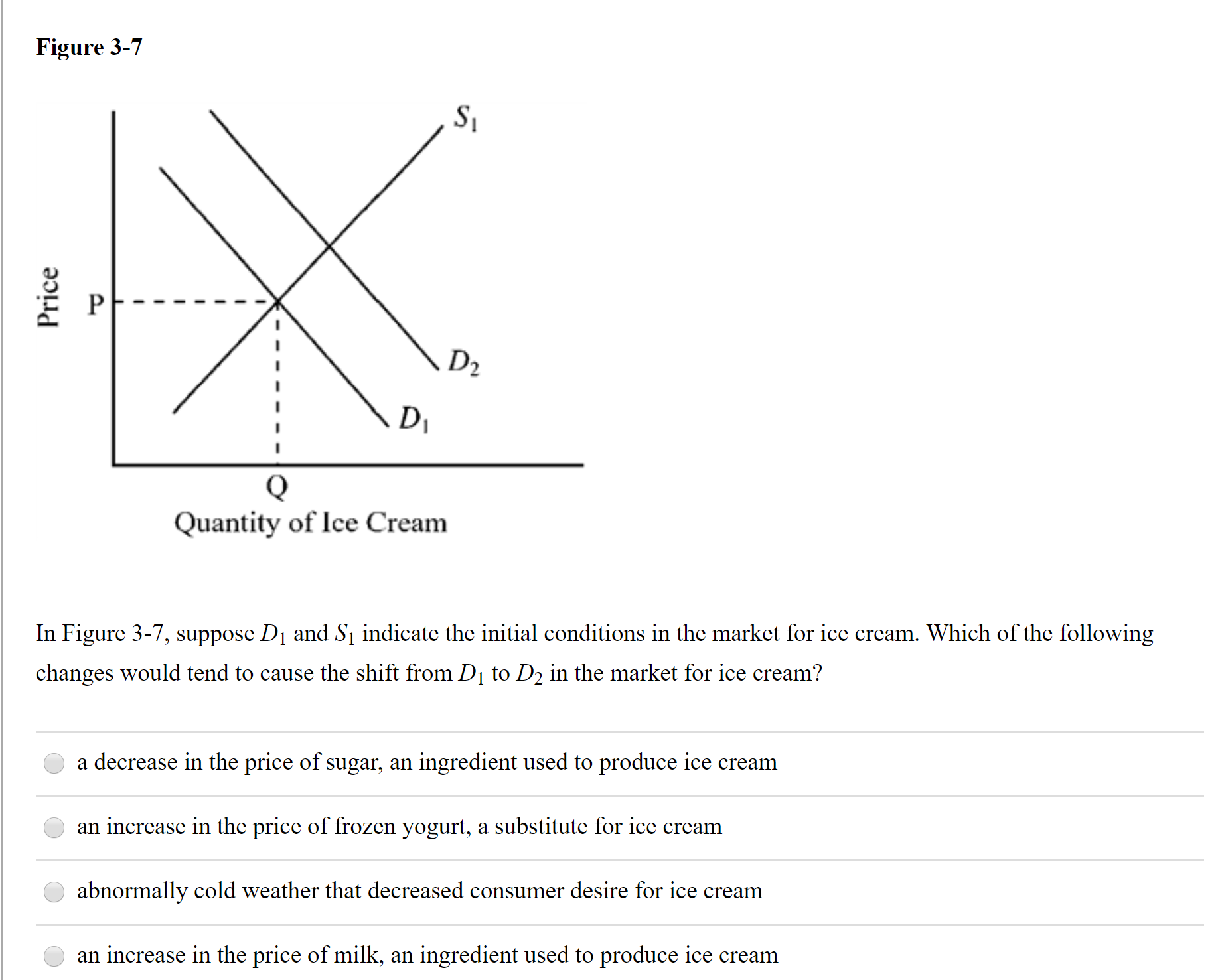 Figure 3-7 D2 D, Quantity of lce Cream In Figure 3-7, suppose D1 and S1 indicate the initial conditions in the market for ice cream. Which of the following changes would tend to cause the shift from D1 to D2 in the market for ice cream? a decrease in the price of sugar, an ingredient used to produce ice cream an increase in the price of frozen yogurt, a substitute for ice cream abnormally cold weather that decreased consumer desire for ice cream an increase in the price of milk, an ingredient used to produce ice cream Price