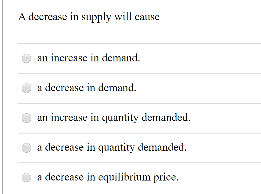 A decrease in supply will cause an increase in demand. a decrease in demand. an increase in quantity demanded. a decrease in quantity demanded. a decrease in equilibrium price.