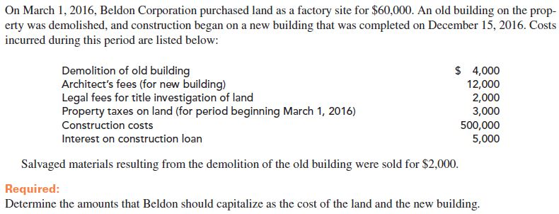 On March 1, 2016, Beldon Corporation purchased land as a factory site for $60,000. An old building on the prop- erty was demolished, and construction began on a new building that was completed on December 15, 2016. Costs incurred during this period are listed below: $ 4,000 Demolition of old building Architect's fees (for new building) Legal fees for title investigation of land Property taxes on land (for period beginning March 1, 2016) 12,000 2,000 3,000 500,000 5,000 Construction costs Interest on construction loan Salvaged materials resulting from the demolition of the old building were sold for $2,000. Required: Determine the amounts that Beldon should capitalize as the cost of the land and the new building.