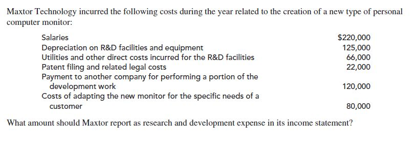 Maxtor Technology incurred the following costs during the year related to the creation of a new type of personal computer monitor: Salaries $220,000 Depreciation on R&D facilities and equipment Utilities and other direct costs incurred for the R&D facilities Patent filing and related legal costs Payment to another company for performing a portion of the development work Costs of adapting the new monitor for the specific needs of a 125,000 66,000 22,000 120,000 80,000 customer What amount should Maxtor report as research and development expense in its income statement?