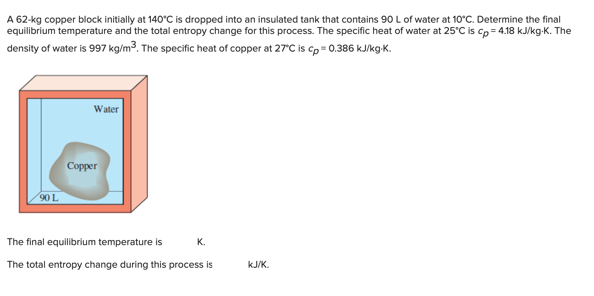 A 62-kg copper block initially at 140°C is dropped into an insulated tank that contains 90 L of water at 10°C. Determine the final equilibrium temperature and the total entropy change for this process. The specific heat of water at 25°C is cp 4.18 kJ/kg-K. The density of water is 997 kg/m. The specific heat of copper at 27°C is cp 0.386 kJ/kg-K. Water Сopper 90 L The final equilibrium temperature is К. kJ/K The total entropy change during this process is