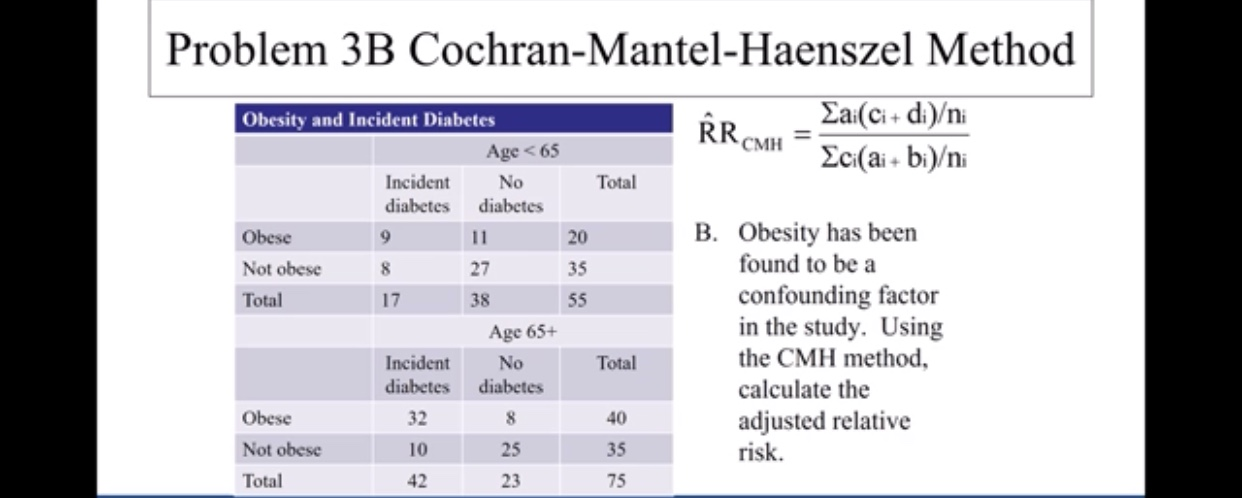 Problem 3B Cochran-Mantel-Haenszel Method Eai(Ci-di)/n Σc(ai . b/m Obesity and Incident Diabetes CMH Age < 65 Incident Total No diabetes diabetes B. Obesity has been found to be a Obese 9 20 11 Not obese 8 27 35 confounding factor in the study. Using the CMH method Total 17 38 55 Age 65+ Incident Total No diabetes diabetes calculate the Obese 32 adjusted relative risk 40 Not obese 25 35 10 Total 75 42 23