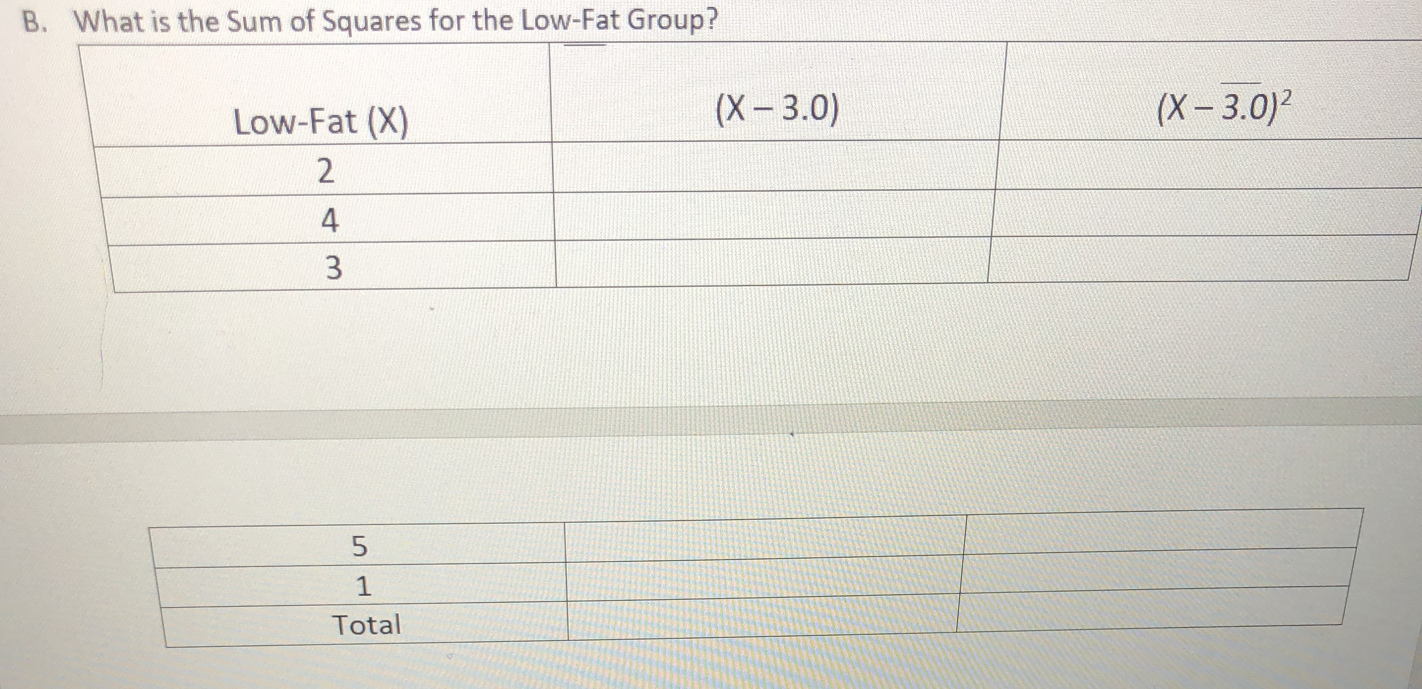 What is the Sum of Squares for the Low-Fat Group? B. (X-3.0)2 (X-3.0) Low-Fat (X) 2 3 5 Total