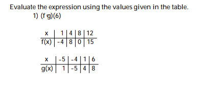 Evaluate the expression using the values given in the table. 1) (fg)(6) 1 4 8 12 f(x)-4 8 0 15 х -5 |-4 | 1|6 g(x) 1-5 48