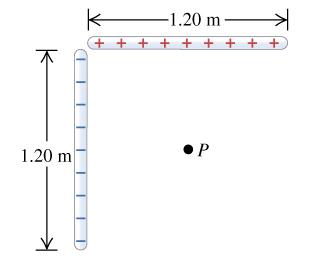 -1.20 m_ + + + + + + + + + P 120 m