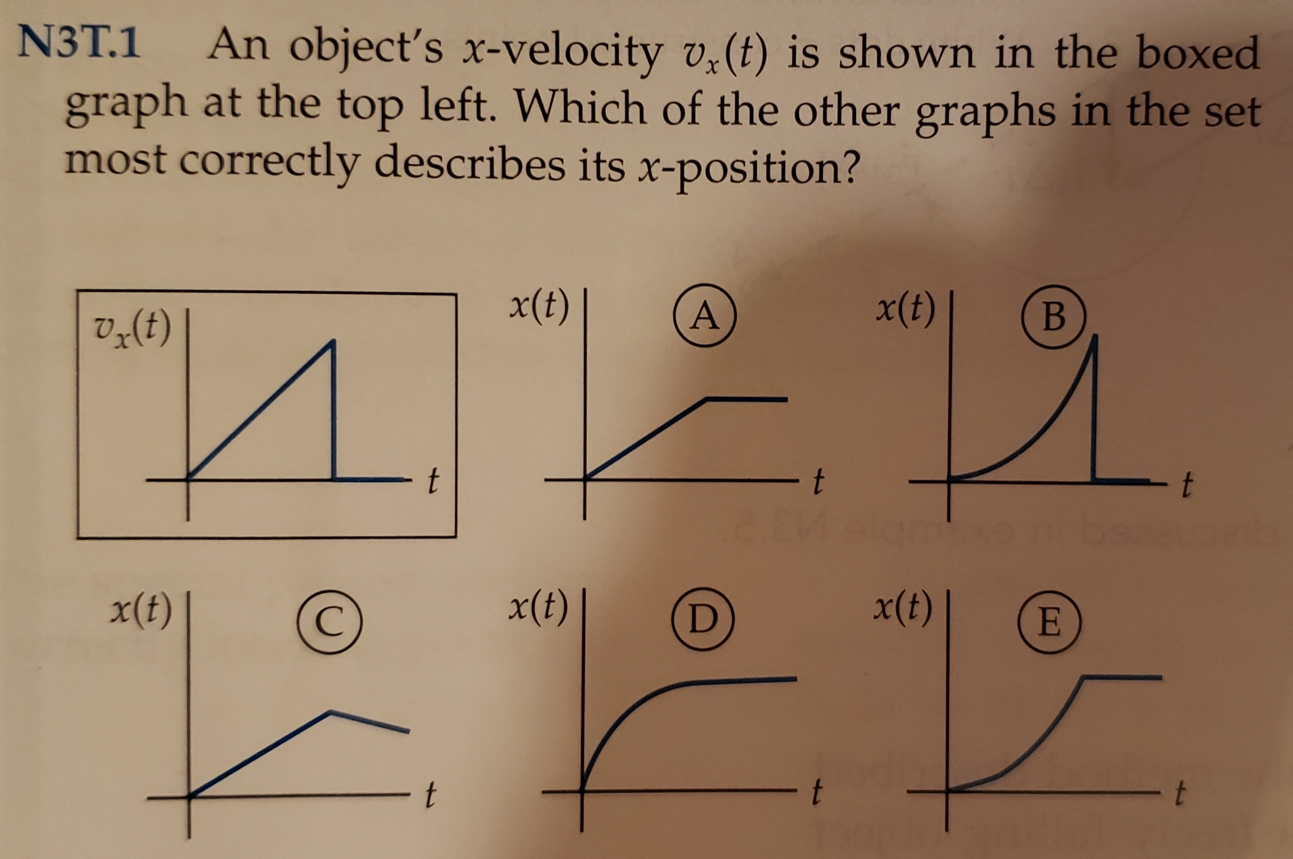 N3T.1 An object's x-velocity v,(t) is shown in the boxed graph at the top left. Which of the other graphs in the set most correctly describes its x-position? x(t) x(t) В И. 12 t t t x(t) x(t) x(t) E t