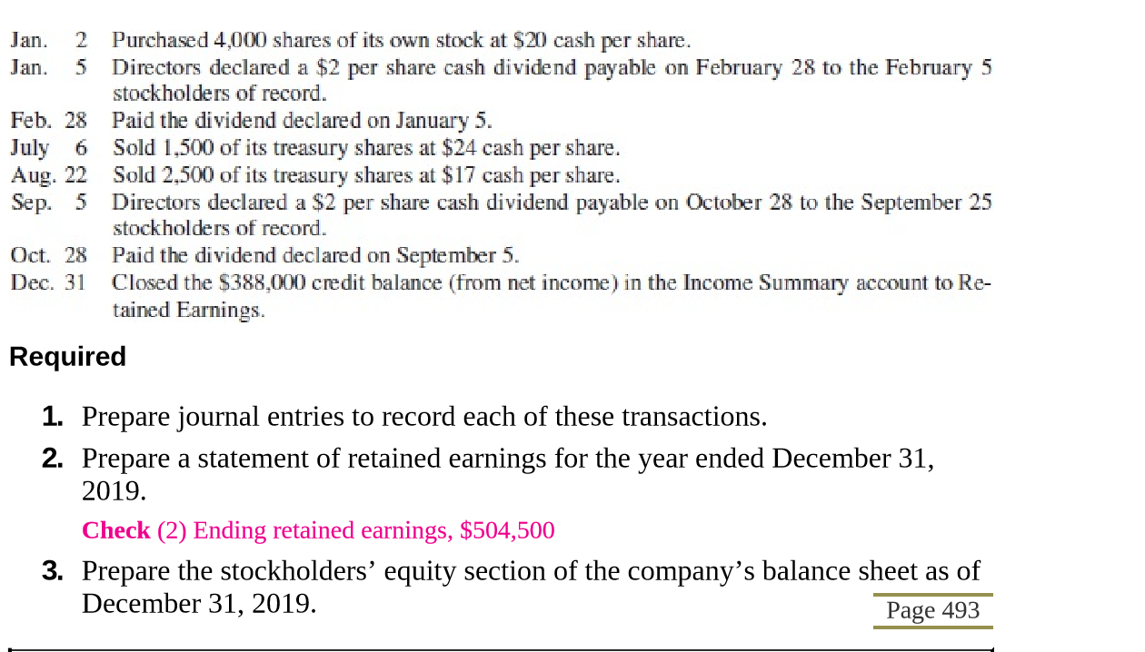 Jan Jan 2 Purchased 4,000 shares of its own stock at $20 cash per share. Directors declared a $2 per share cash dividend payable on February 28 to the February 5 stockholders of record Paid the dividend declared on January 5 Sold 1,500 of its treasury shares at $24 cash per share Sold 2,500 of its treasury shares at $17 cash per share 5 Feb. 28 July 6 Aug. 22 Sep. 5 Directors declared a $2 per share cash dividend payable on October 28 to the September 25 stockholders of record Paid the dividend declared on September 5 Closed the $388,000 credit balance (from net income) in the Income Summary account to Re- tained Earnings. Oct. 28 Dec. 31 Required 1. Prepare journal entries to record each of these transactions 2. Prepare a statement of retained earnings for the year ended December 31, 2019 Check (2) Ending retained earnings, $504,500 3. Prepare the stockholders' equity section of the company's balance sheet as of December 31, 2019. Page 493