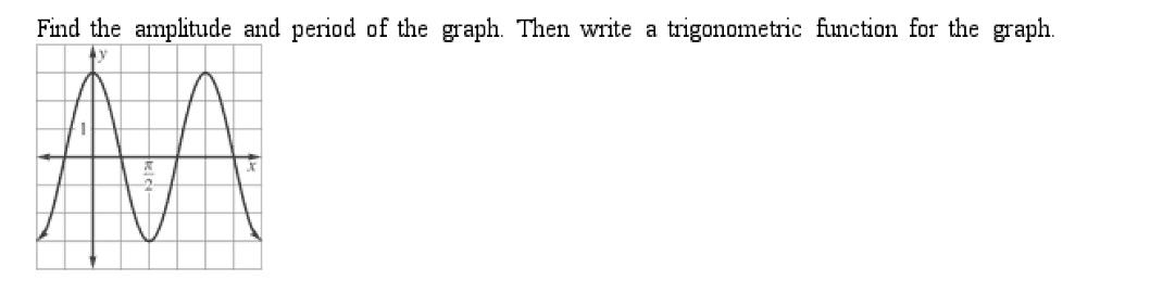 Find the amplitude and period of the graph. Then write a trigonometric function for the graph.