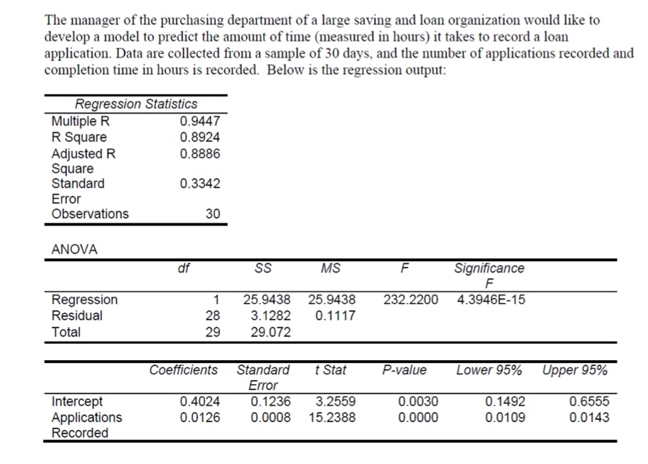 The manager of the purchasing department of a large saving and loan organization would like to develop a model to predict the amount of time (measured in hours) it takes to record a loan application. Data are collected from a sample of 30 days, and the number of applications recorded and completion time in hours is recorded. Below is the regression output: Regression Statistics Multiple R R Square Adjusted R Square Standard 0.9447 0.8924 0.8886 0.3342 Error Observations 30 ANOVA MS Significance df SS 4.3946E-15 Regression 25.9438 25.9438 232.2200 Residual 28 3.1282 0.1117 Total 29 29.072 Coefficients Standard P-value Lower 95% t Stat Upper 95% Error 0.1492 Intercept Applications Recorded 0.4024 0.1236 3.2559 0.0030 0.6555 0.0143 0.0126 0.0008 15.2388 0.0000 0.0109