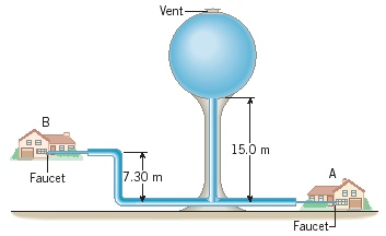 Vent BE 15.0 m 7.30m A Faucet BB Faucet