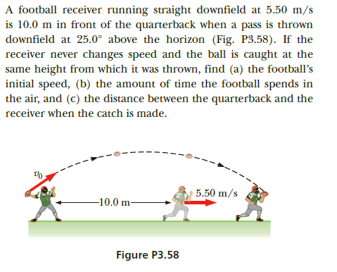 A football receiver running straight downfield at 5.50 m/s is 10.0 m in front of the quarterback when a pass is thrown downfield at 25.0° above the horizon (Fig. P3.58). If the receiver never changes speed and the ball is caught at the same height from which it was thrown, find (a) the football's initial speed, (b) the amount of time the football spends in the air, and (c) the distance between the quarterback and the receiver when the catch is made. 5.50 m/s -10.0 m- Figure P3.58