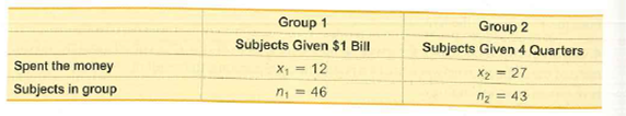 Group 1 Subjects Given $1 Bill X = 12 n, = 46 Group 2 Subjects Given 4 Quarters X2 = 27 nz = 43 Spent the money Subjects in group