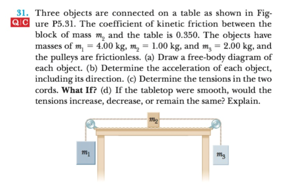 31. Three objects are connected on a table as shown in Fig- QCure P5.31. The coefficient of kinetic friction between the block of mass m and the table is 0.350. The objects have masses of m 4.00 kg, m 1.00 kg, and m 2.00 kg, and the pulleys are frictionless. (a) Draw a free-body diagram of each object. (b) Determine the acceleration of each object, including its direction. (c) Determine the tensions in the two cords. What If? (d) If the tabletop were smooth, would the tensions increase, decrease, or remain the same? Explain тэ тi mg