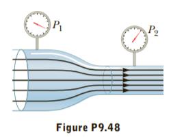 P1 P2 Figure P9.48