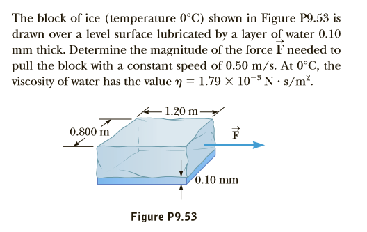The block of ice (temperature 0°C) shown in Figure P9.53 is drawn over a level surface lubricated by a layer of water 0.10 mm thick. Determine the magnitude of the force F needed to pull the block with a constant speed of 0.50 m/s. At 0°C, the viscosity of water has the value 7 = 1.79 × 10-³ N · s/m². A1.20 m– 0.800 m 0.10 mm Figure P9.53