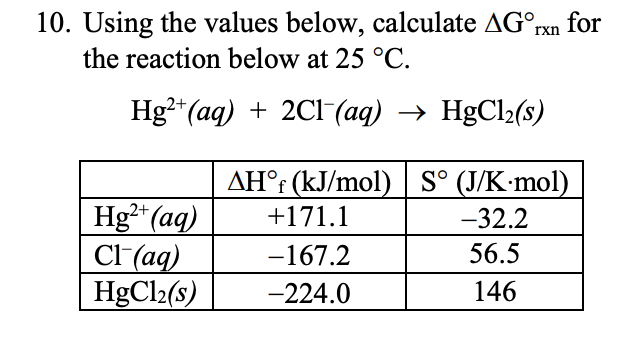 10. Using the values below, calculate AG°rxn for the reaction below at 25 °C. Hg²*(aq) + 2C1 (aq) → HgCl2(s) AH°r (kJ/mol) | S° (J/K•mol) Hg²*(aq) CI (aq) HgCl2(s) +171.1 -32.2 56.5 -167.2 146 -224.0