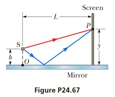 Screen - L- Mirror Figure P24.67