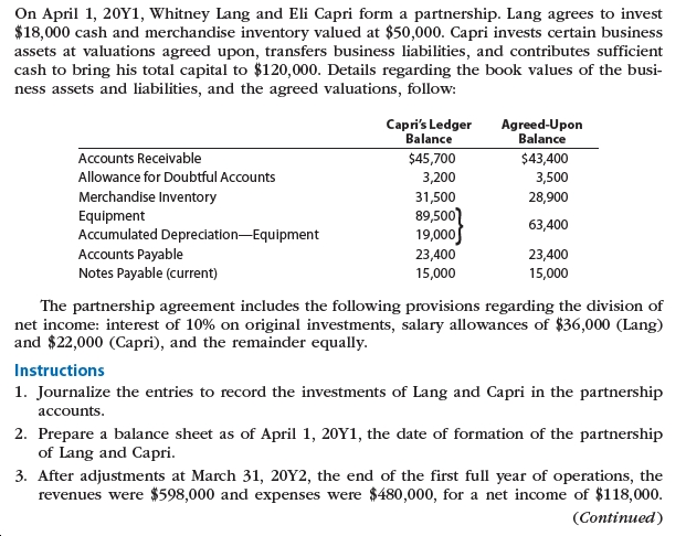 On April 1, 20Y1, Whitney Lang and Eli Capri form a partnership. Lang agrees to invest $18,000 cash and merchandise inventory valued at $50,000. Capri invests certain business assets at valuations agreed upon, transfers business liabilities, and contributes sufficient cash to bring his total capital to $120,000. Details regarding the book values of the busi- ness assets and liabilities, and the agreed valuations, follow: Capri's Ledger Balance Agreed-Upon Balance Accounts Receivable $45,700 $43,400 Allowance for Doubtful Accounts 3,200 3,500 Merchandise Inventory 31,500 28,900 89,500 19,000 23,400 Equipment Accumulated Depreciation-Equipment Accounts Payable Notes Payable (current) 63,400 23,400 15,000 15,000 The partnership agreement includes the following provisions regarding the division of net income: interest of 10% on original investments, salary allowances of $36,000 (Lang) and $22,000 (Capri), and the remainder equally. Instructions 1. Journalize the entries to record the investments of Lang and Capri in the partnership accounts. 2. Prepare a balance sheet as of April 1, 20Y1, the date of formation of the partnership of Lang and Capri. 3. After adjustments at March 31, 20Y2, the end of the first full year of operations, the revenues were $598,000 and expenses were $480,000, for a net income of $118,000. (Continued)