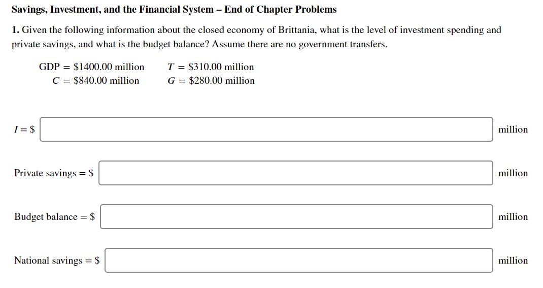 Savings, Investment, and the Financial System - End of Chapter Problems 1. Given the following information about the closed economy of Brittania, what is the level of investment spending and private savings, and what is the budget balance? Assume there are no government transfers. GDP $1400.00 million C $840.00 million T $310.00 million G $280.00 million I- $ million Private savings $ million Budget balance $ million National savings $ million