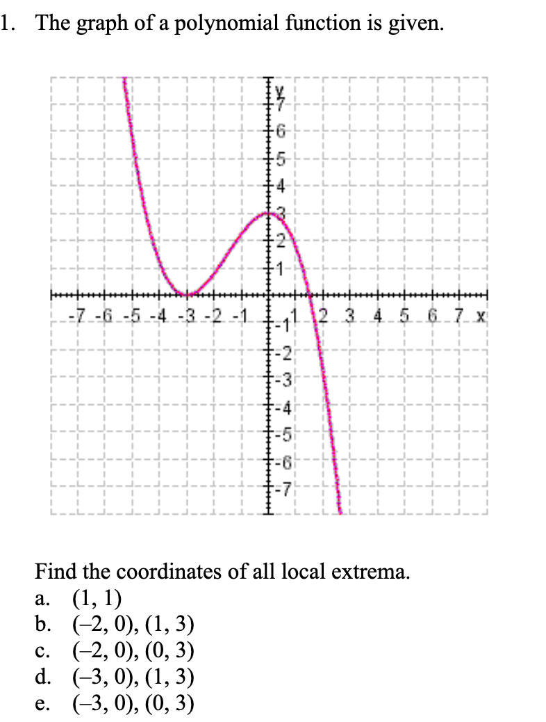 1. The graph of a polynomial function is given. 2 3 4 5 6 7 x --7-6-5-4-3 Find the coordinates of all local extrema. а. (1, 1) b. (-2, 0), (, 3) с. (-2, 0), (0, 3) d. 3, 0), (1, 3) е. (-3, 0), (0, 3)