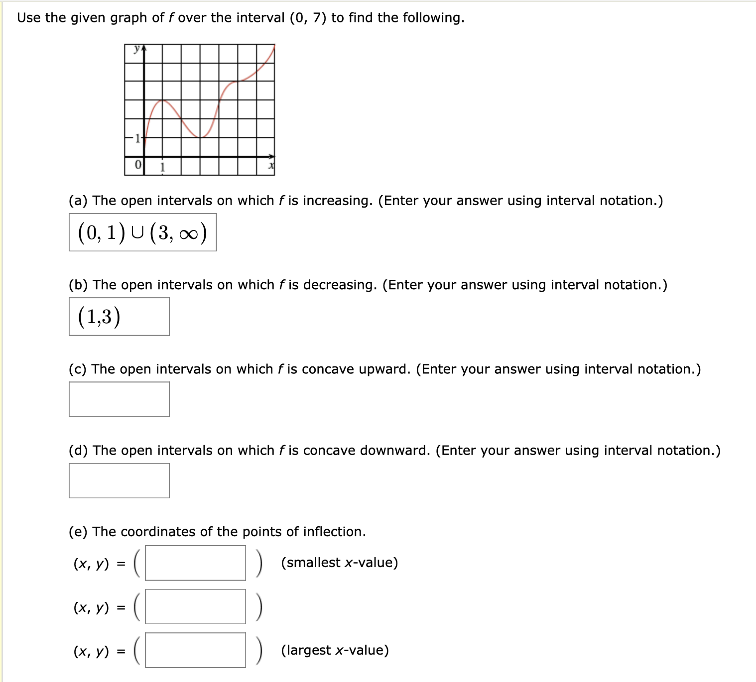 Use the given graph of fover the interval (0, 7) to find the following. (a) The open intervals on which f is increasing. (Enter your answer using interval notation.) (0, 1)U (3, oo) (b) The open intervals on which f is decreasing. (Enter your answer using interval notation.) (1,3) (c) The open intervals on which f is concave upward. (Enter your answer using interval notation.) (d) The open intervals on which f is concave downward. (Enter your answer using interval notation.) (e) The coordinates of the points of inflection (х, у) (smallest x-value) (х, у) %3 (х, у) %3 (largest x-value)