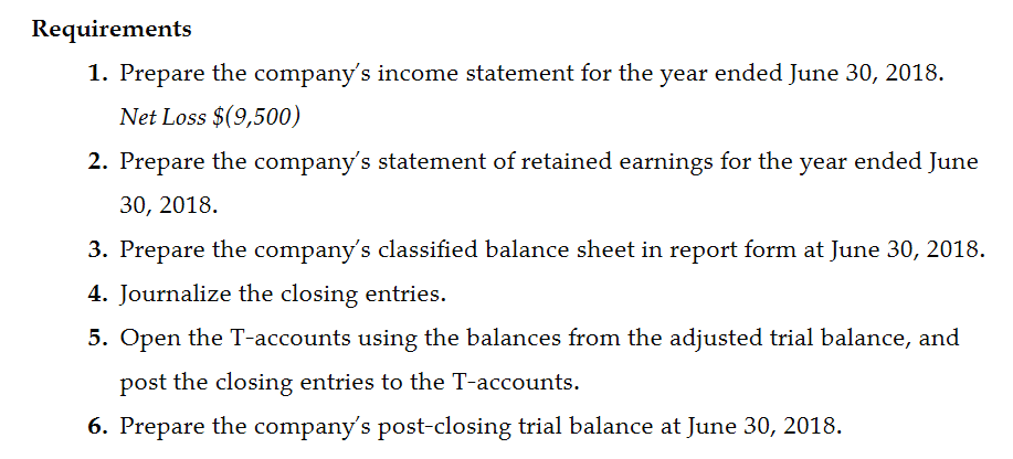 Requirements 1. Prepare the company's income statement for the year ended June 30, 2018 Net Loss $(9,500) 2. Prepare the company's statement of retained earnings for the year ended June 30, 2018 3. Prepare the company's classified balance sheet in report form at June 30, 2018 4. Journalize the closing entries. 5. Open the T-accounts using the balances from the adjusted trial balance, and post the closing entries to the T-accounts 6. Prepare the company's post-closing trial balance at June 30, 2018.