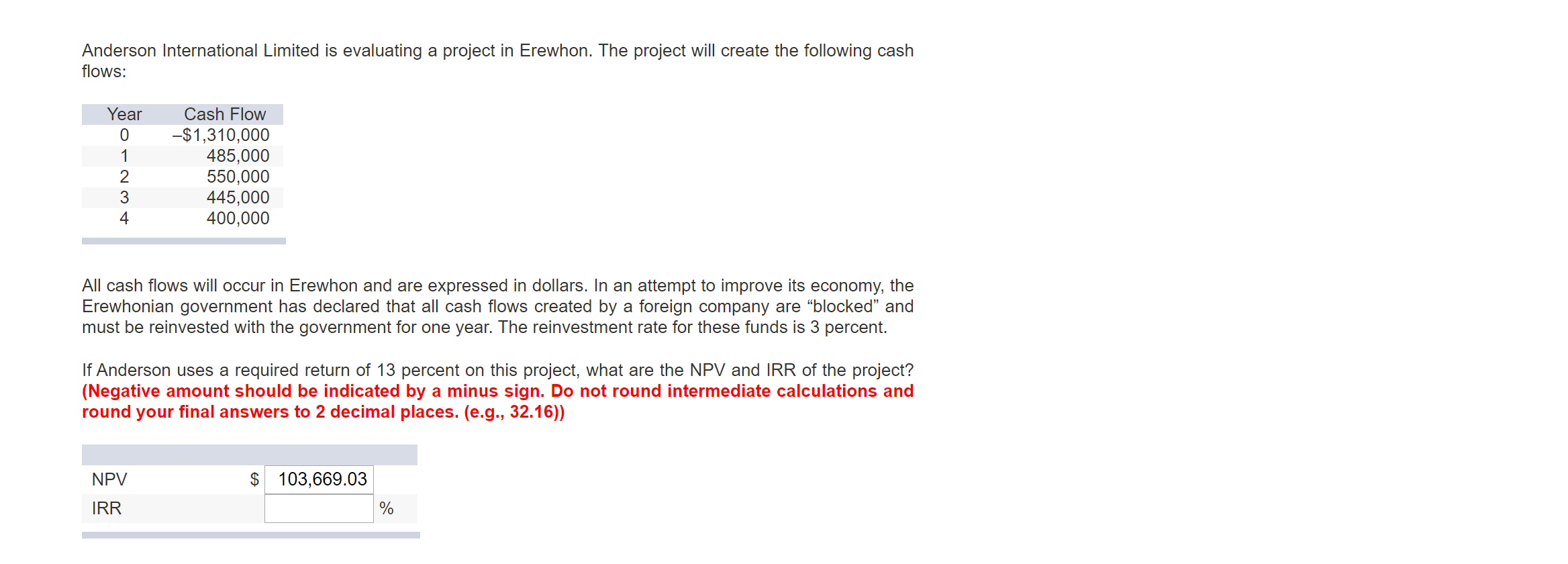 """Anderson International Limited is evaluating project in Erewhon. The project will create the following cash a flows: Cash Flow Year -$1,310,000 485,000 550,000 445,000 400,000 0 1 2 4 All cash flows will occur in Erewhon and are expressed in dollars. In an attempt to improve its economy, the Erewhonian government has declared that all cash flows created by a foreign company are """"blocked"""" and must be reinvested with the government for one year. The reinvestment rate for these funds is 3 percent. If Anderson uses a required return of 13 percent on this project, what are the NPV and IRR of the project? (Negative amount should be indicated by a minus sign. Do not round intermediate calculations and round your final answers to 2 decimal places. (e.g., 32.16)) $ 103,669.03 NPV IRR"""