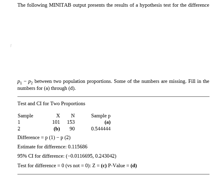 The following MINITAB output presents the results of a hypothesis test for the difference P1 - P2 between two population proportions. Some of the numbers are missing. Fill in the numbers for (a) through (d). Test and CI for Two Proportions Sample p (a) Sample х 101 153 2 (b) 90 0.544444 Difference = p (1) - (2) Estimate for difference: 0.115686 95% CI for difference: (-0.0116695, 0.243042) Test for difference = 0 (vs not = 0): Z = (c) P-Value = (d) %3D %3D