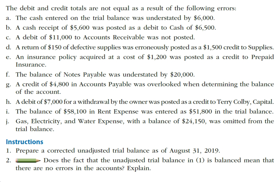 The debit and credit totals are not equal as a result of thee following errors: a. The cash entered on the trial balance was understated by $6,000 b. A cash receipt of $5,600 was posted as a debit to Cash of $6,500. c. A debit of $11,000 to Accounts Receivable was not posted d. A return of $150 of defective supplies was erroneously posted as a $1,500 credit to Supplies e. An insurance policy acquired at a cost of $1,200 was posted as a credit to Prepaid Insurance f. The balance of Notes Payable was understated by $20,000. g. A credit of $4,800 in Accounts Payable was overlooked when determining the balance of the account h. A debit of $7,000 for a withdrawal by the owner was posted as a credit to Terry Colby, Capital. i. The balance of $58,100 in Rent Expense was entered as $51,800 in the trial balance j. Gas, Electricity, and Water Expense, with a balance of $24,150, was omitted from the trial balance Instructions 1. Prepare a corrected unadjusted trial balance as of August 31, 2019. 2 there are no errors in the accounts? Explain Does the fact that the unadjusted trial balance in (1) is balanced mean that