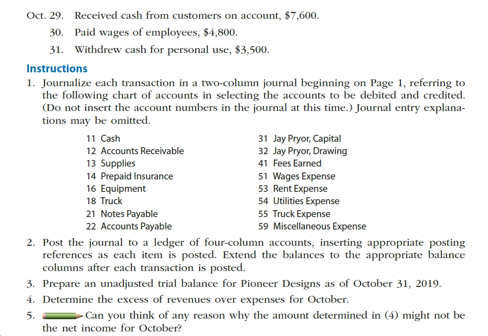 Oct. 29. Received cash from customers on account, $7,600 Paid wages of employees, $4,800 Withdrew cash for personal use, $3,500 30 31. Instructions 1. Journalize each transaction in a two-column journal beginning on Page 1, referring to the following chart of accounts in selecting the accounts to be debited and credited. (Do not insert the account numbers in the journal at this time.) Journal entry explana- tions may be omitted. 31 Jay Pryor, Capital 32 Jay Pryor, Drawing 11 Cash 12 Accounts Receivable 13 Supplies 14 Prepaid Insurance 16 Equipment 18 Truck 41 Fees Earned 51 Wages Expense 53 Rent Expense 54 Utilities Expense 55 Truck Expense 59 Miscellaneous Expense 21 Notes Payable 22 Accounts Payable 2. Post the journal to a ledger of four-column accounts, inserting appropriate posting references as each item is posted. Extend the balances to the appropriate balance columns after each transaction is posted 3. Prepare an unadjusted trial balance for Pioneer Designs as of October 31, 2019. 4. Determine the excess of revenues over expenses for October. Can you think of any reason why the amount determined in (4) might not be 5. the net income for October?