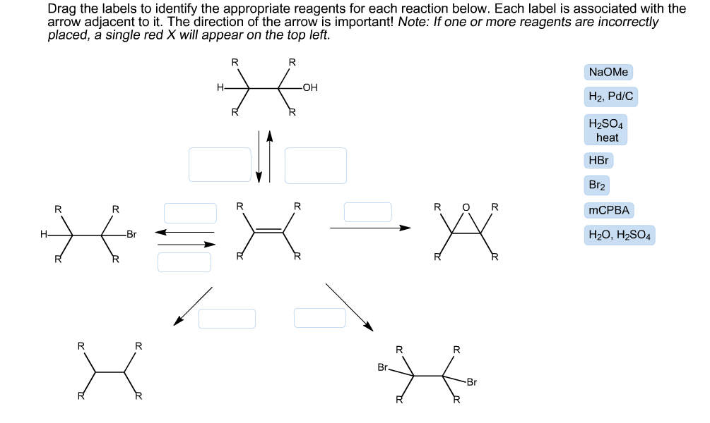 Drag the labels to identify the appropriate reagents for each reaction below. Each label is associated with the arrow adjacent to it. The direction of the arrow is important! Note: If one or more reagents are incorrectly placed, a single red X will appear on the top left R R NaOMe Н- -он H2, Pd/C H2SO4 heat HBr Br2 R R R R O R R MCPBA -Br H20, H2SO4 Н- R Br