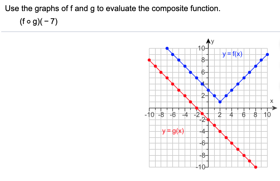 Use the graphs of f and g to evaluate the composite function. (fo g)-7) Ay 10 y=f(x) 8- 6 2- X -10-8-6-4-2 2 4 6 8 10 -23 y=g(x) -4- -6- -8- 10