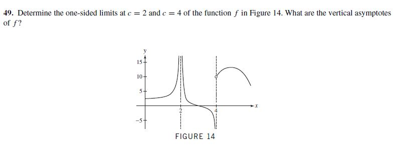 4 of the function f in Figure 14. What are the vertical asymptotes 49. Determine the one-sided limits at c = 2 and c = of f? 154 10+ 5+ FIGURE 14